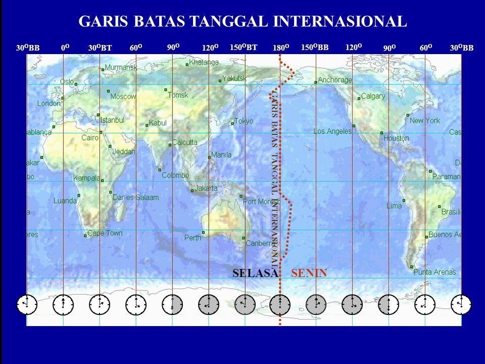 GARIS BATAS TANGGAL INTERNASIONAL GARIS BATAS TANGGAL INTERNASIONAL