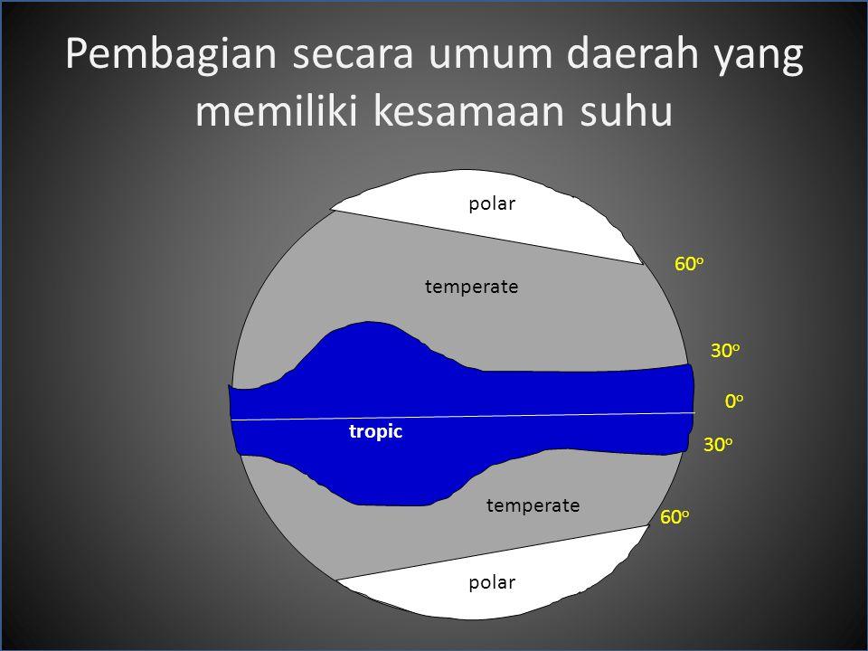 Pembagian secara umum daerah yang memiliki kesamaan suhu