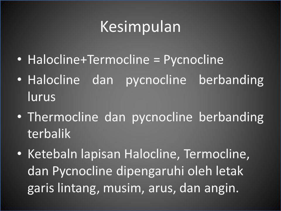 Kesimpulan Halocline+Termocline = Pycnocline
