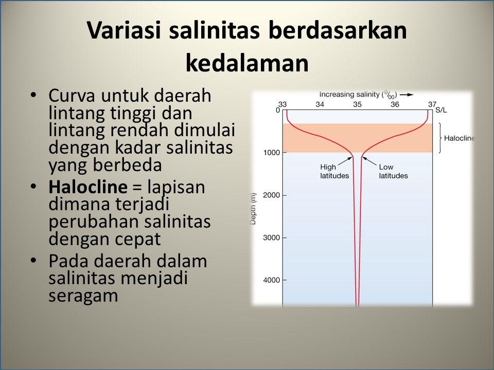 Variasi salinitas berdasarkan kedalaman