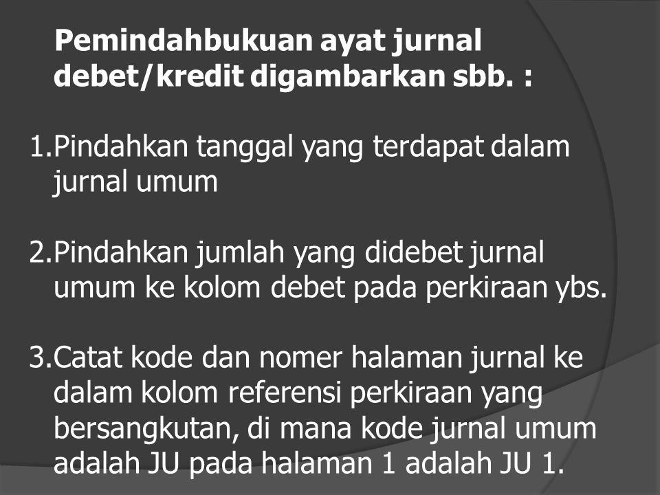 Pemindahbukuan ayat jurnal debet/kredit digambarkan sbb. :