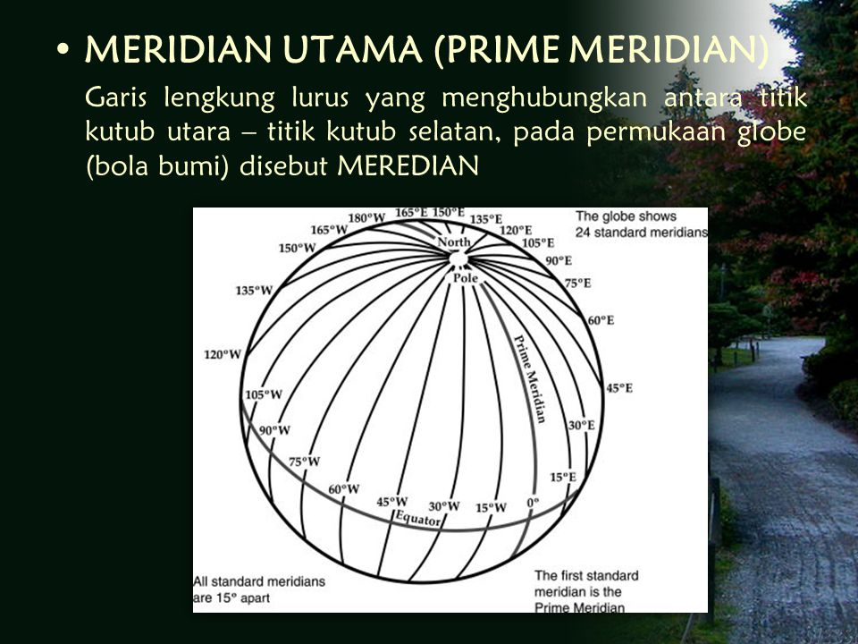 MERIDIAN UTAMA (PRIME MERIDIAN)