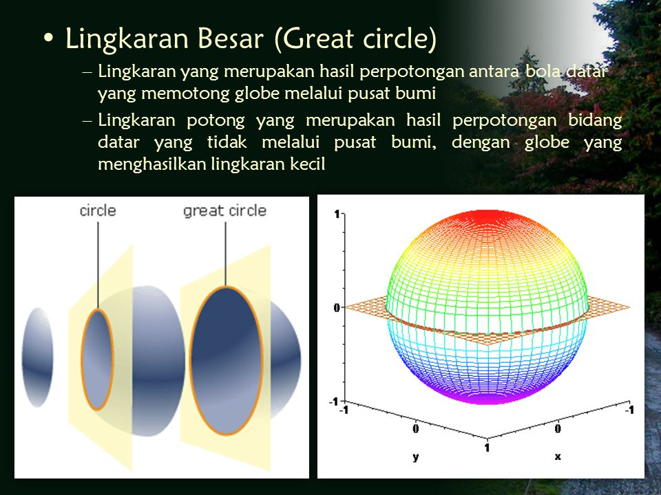 Lingkaran Besar (Great circle)
