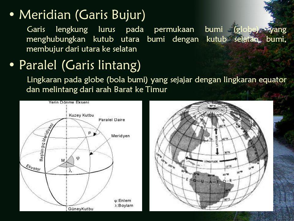 Meridian (Garis Bujur)