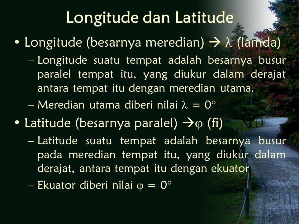 Longitude dan Latitude