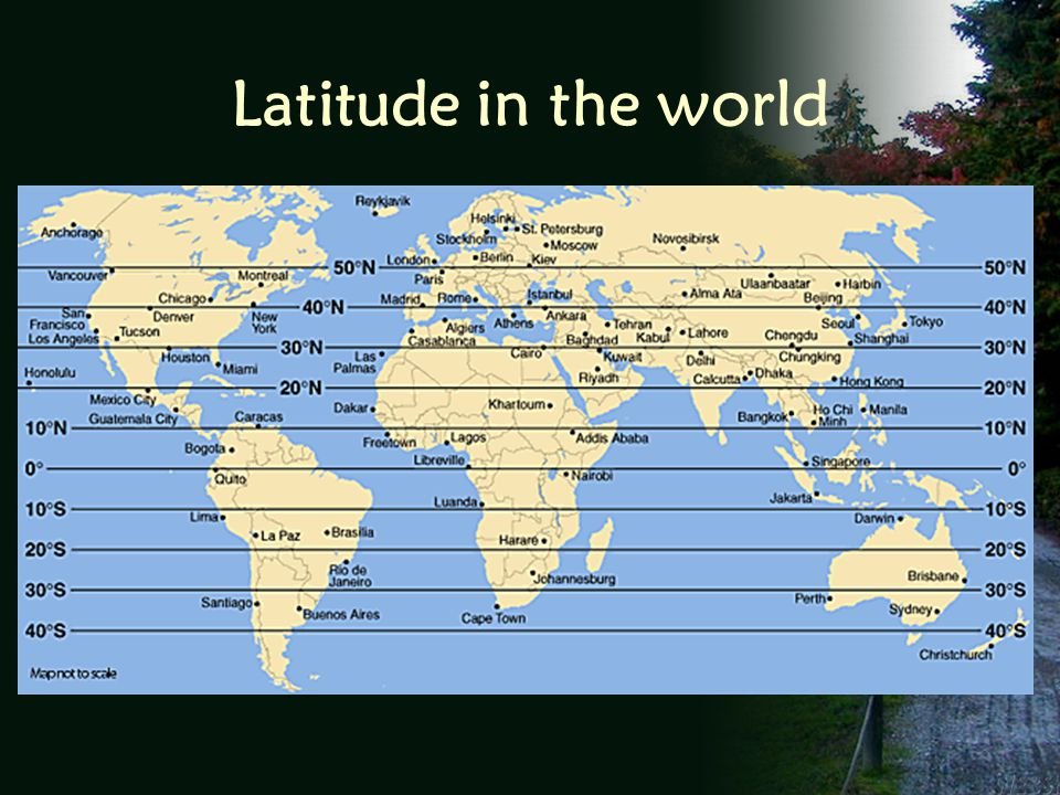 Latitude in the world
