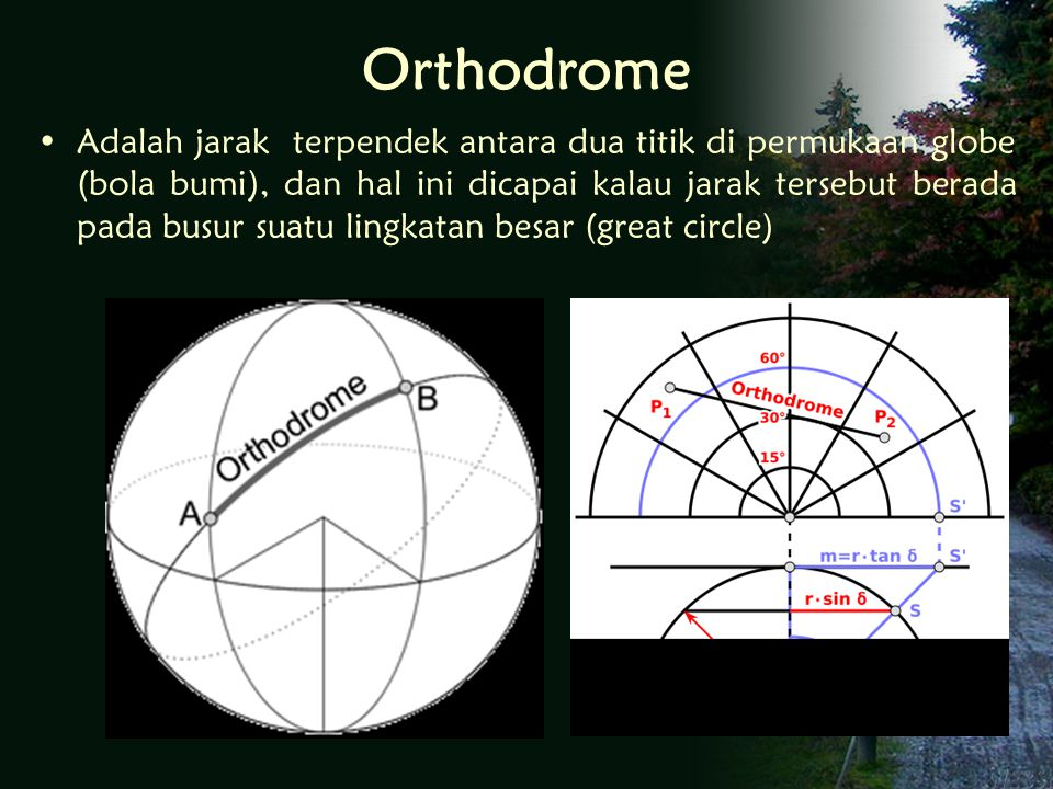 Orthodrome