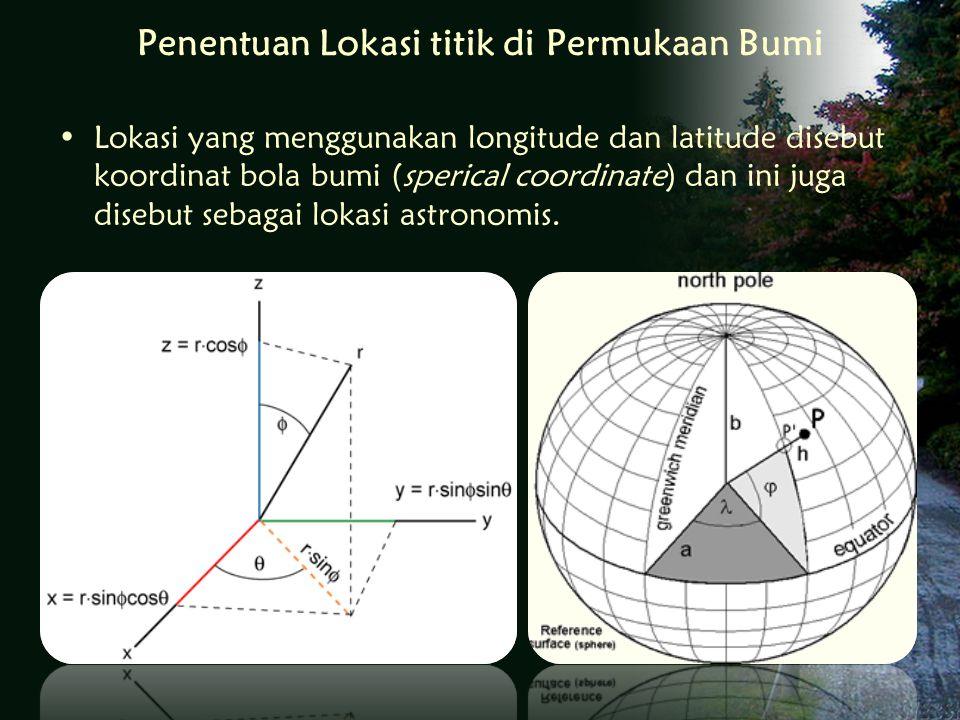 Penentuan Lokasi titik di Permukaan Bumi