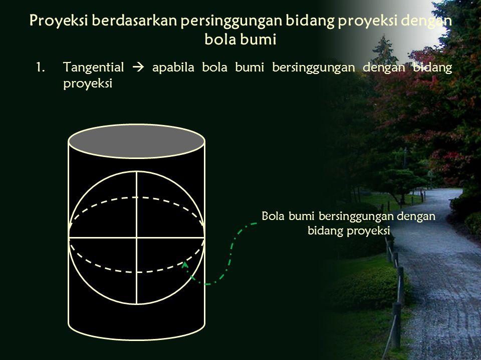 Proyeksi berdasarkan persinggungan bidang proyeksi dengan bola bumi