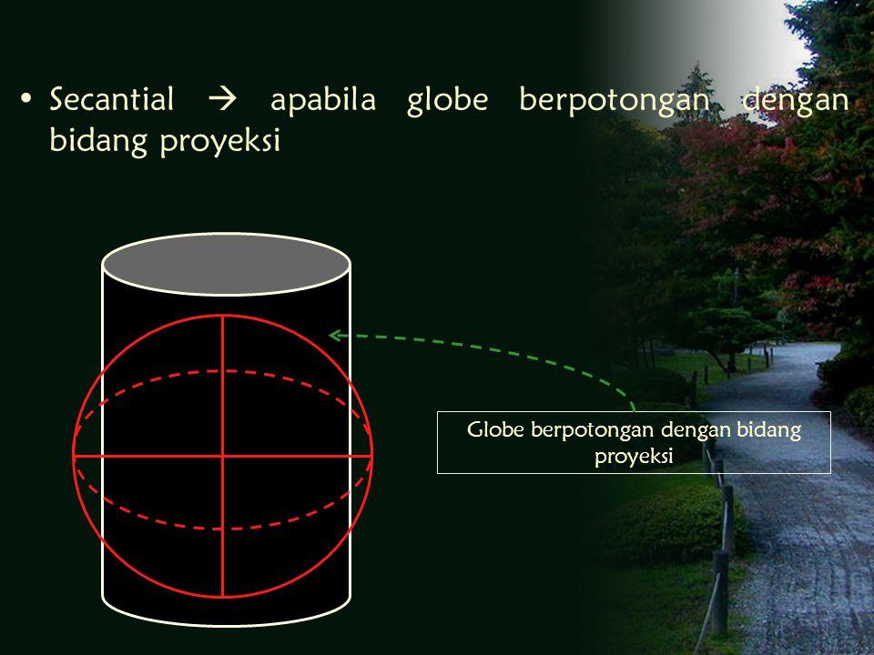 Globe berpotongan dengan bidang proyeksi