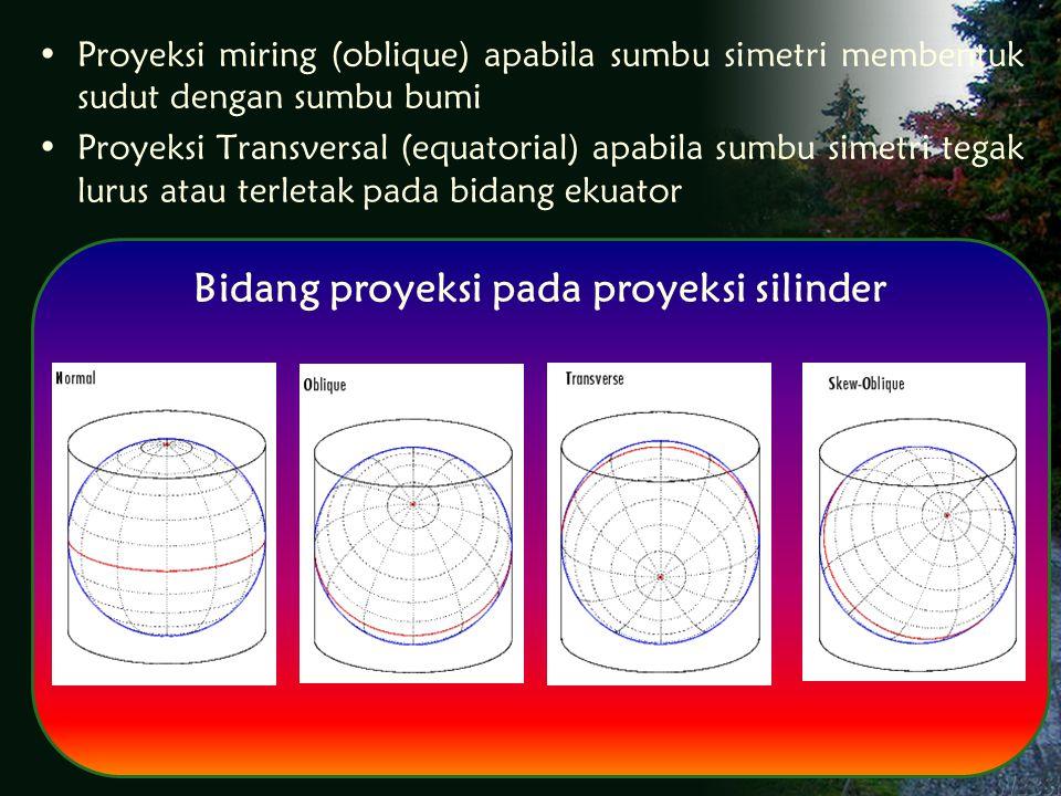 Bidang proyeksi pada proyeksi silinder