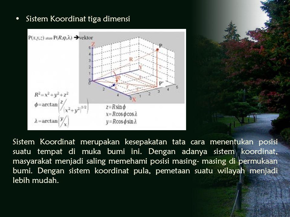 Sistem Koordinat tiga dimensi