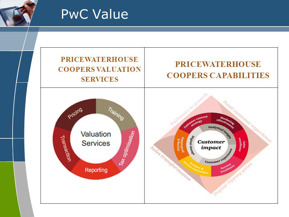 PwC Value PRICEWATERHOUSE COOPERS CAPABILITIES
