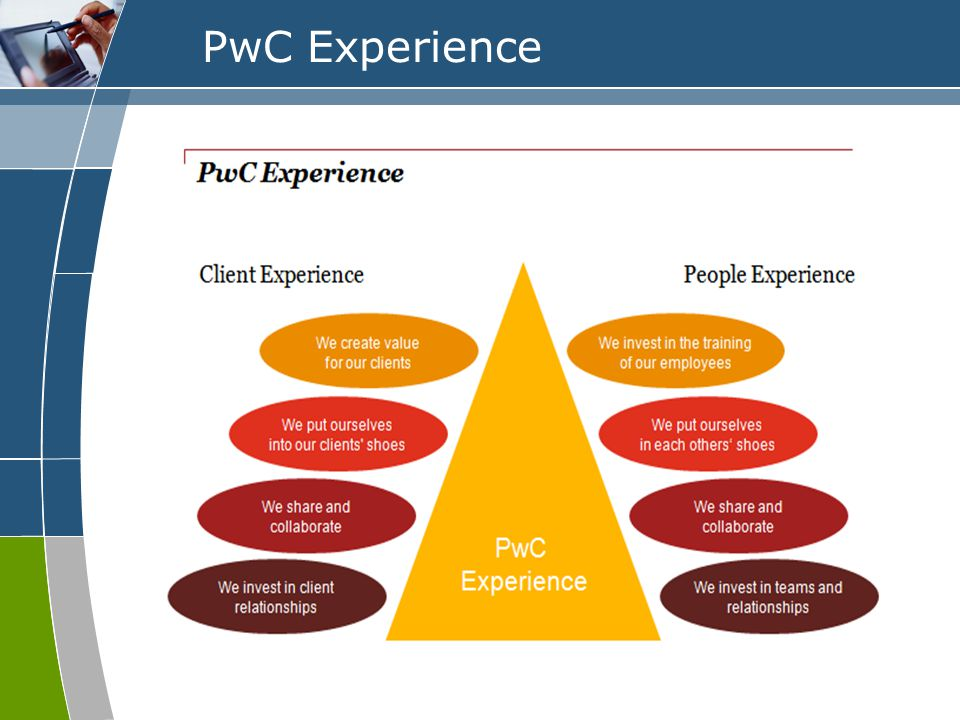 PwC Experience