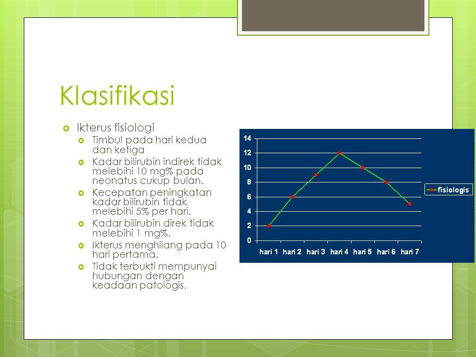 Klasifikasi Ikterus fisiologi Timbul pada hari kedua dan ketiga