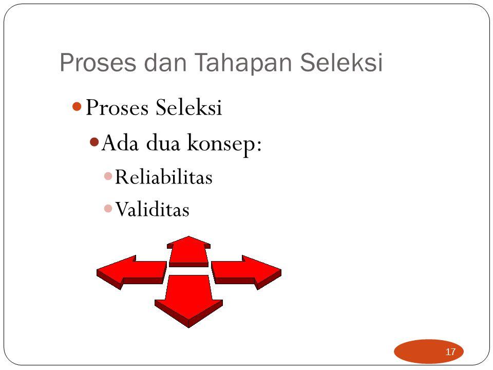 Proses dan Tahapan Seleksi