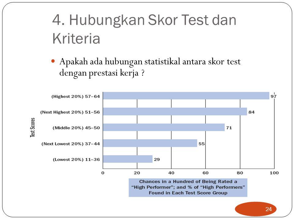 4. Hubungkan Skor Test dan Kriteria