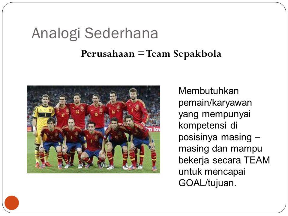 Perusahaan = Team Sepakbola