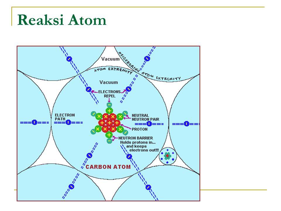 Reaksi Atom