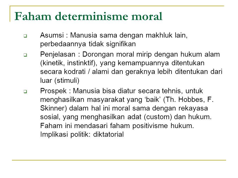 Faham determinisme moral