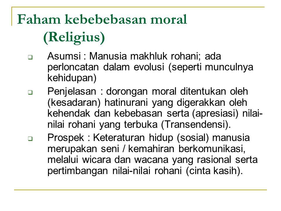 Faham kebebebasan moral (Religius)