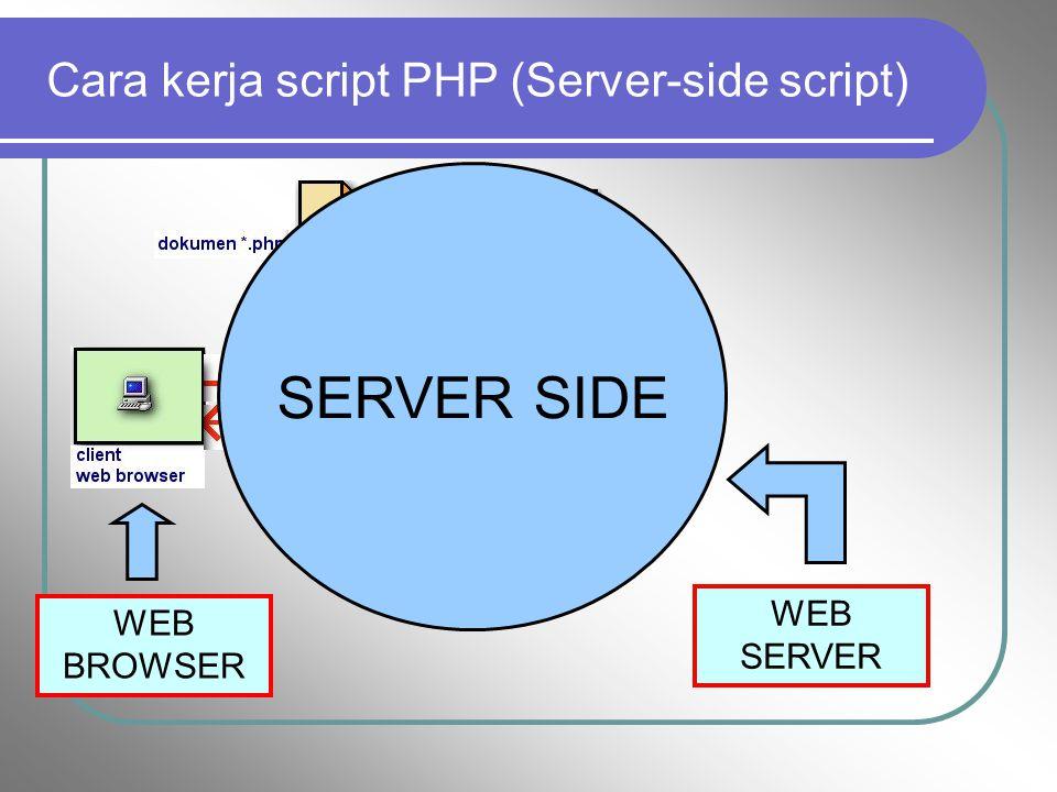 Cara kerja script PHP (Server-side script)