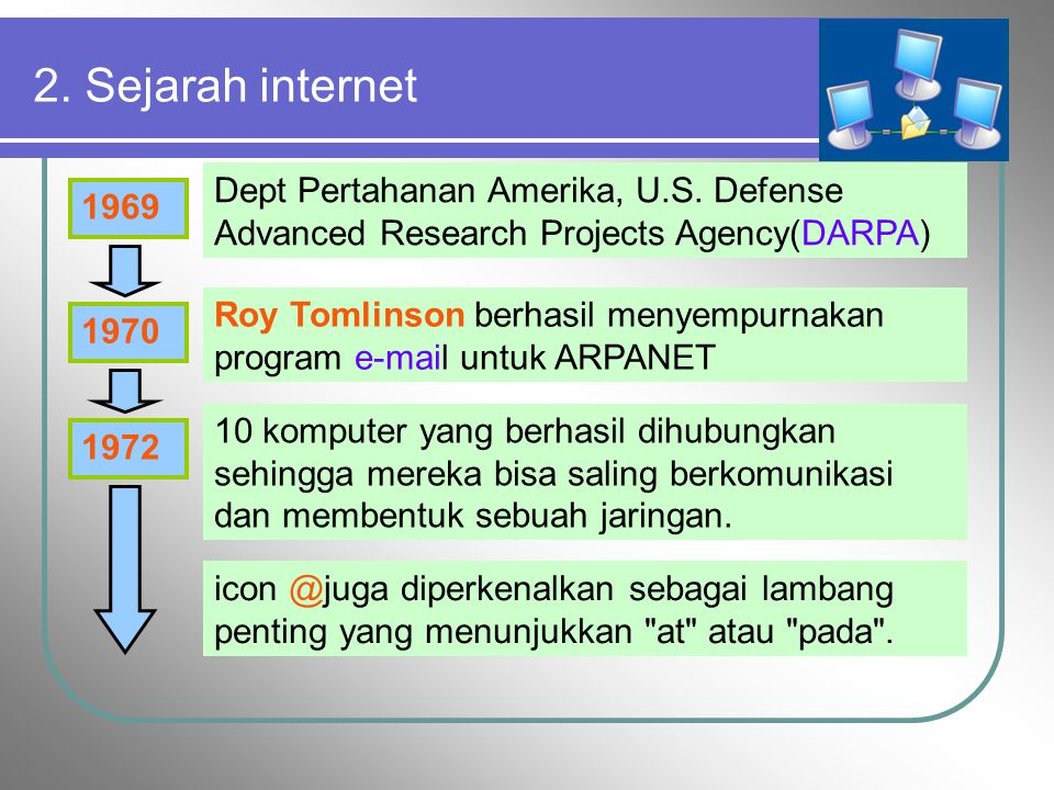 2. Sejarah internet Dept Pertahanan Amerika, U.S. Defense Advanced Research Projects Agency(DARPA) 1969.