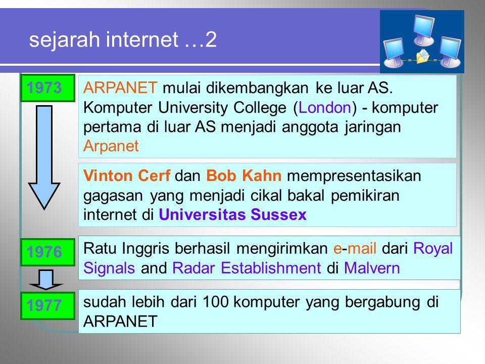 sejarah internet …2 1973.