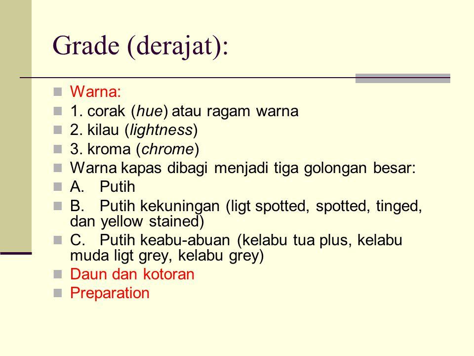Grade (derajat): Warna: 1. corak (hue) atau ragam warna