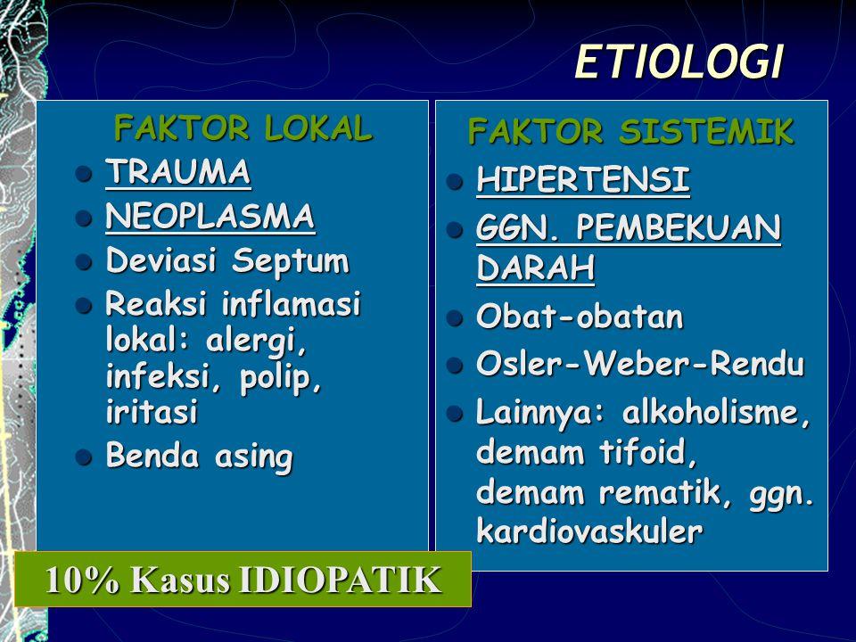 ETIOLOGI 10% Kasus IDIOPATIK FAKTOR LOKAL TRAUMA NEOPLASMA