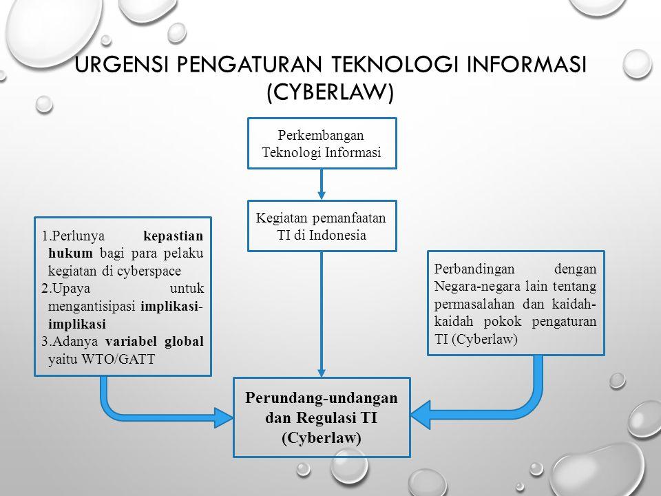 Urgensi pengaturan teknologi informasi (cyberlaw)