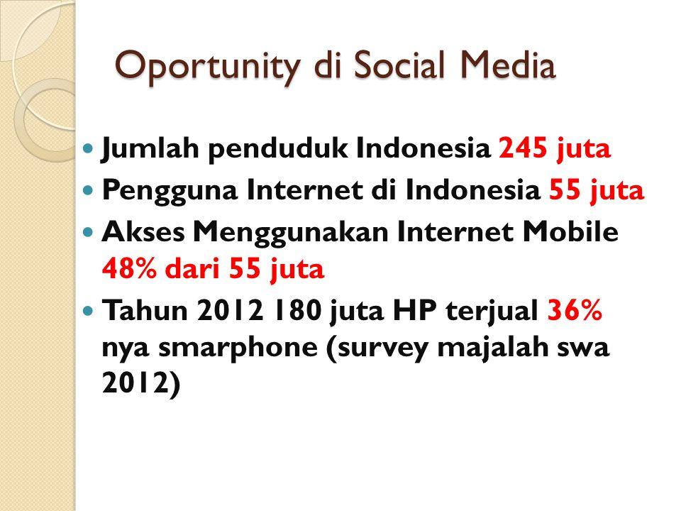 Oportunity di Social Media