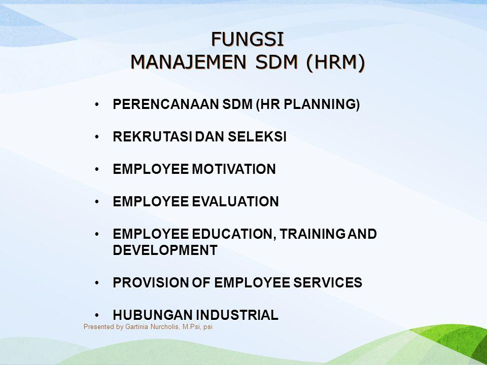 FUNGSI MANAJEMEN SDM (HRM) PERENCANAAN SDM (HR PLANNING)