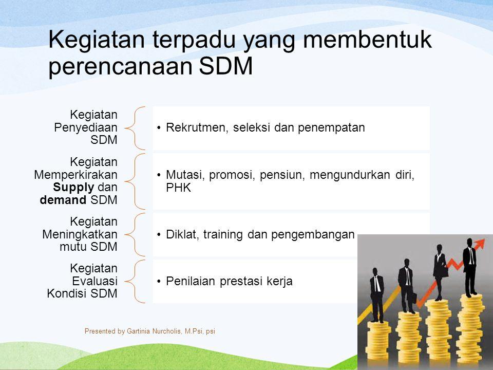 Kegiatan terpadu yang membentuk perencanaan SDM