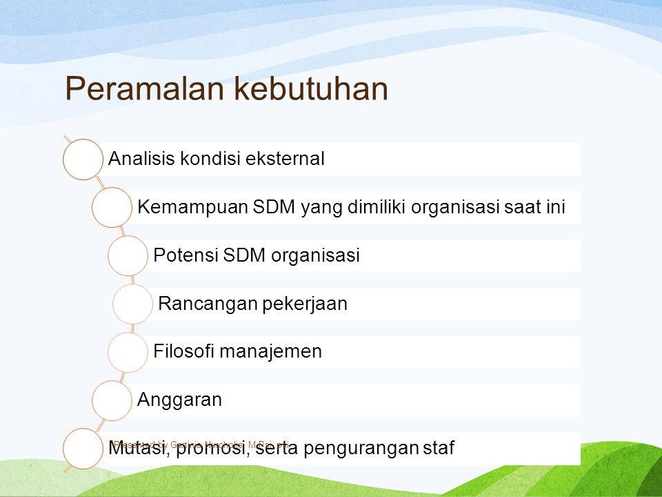 Peramalan kebutuhan Presented by Gartinia Nurcholis, M.Psi, psi