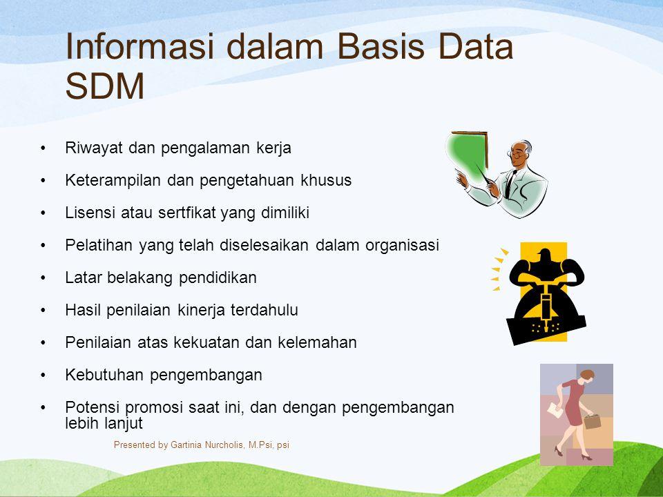 Informasi dalam Basis Data SDM