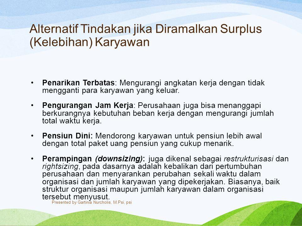 Alternatif Tindakan jika Diramalkan Surplus (Kelebihan) Karyawan