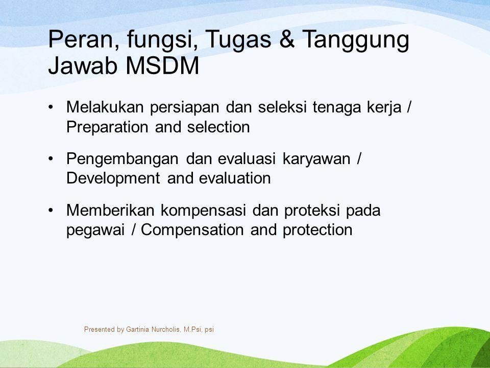 Peran, fungsi, Tugas & Tanggung Jawab MSDM