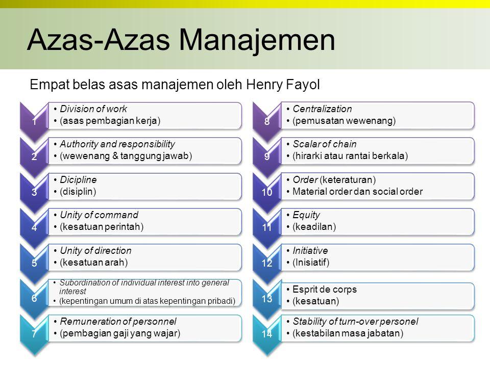 Azas-Azas Manajemen Empat belas asas manajemen oleh Henry Fayol 1