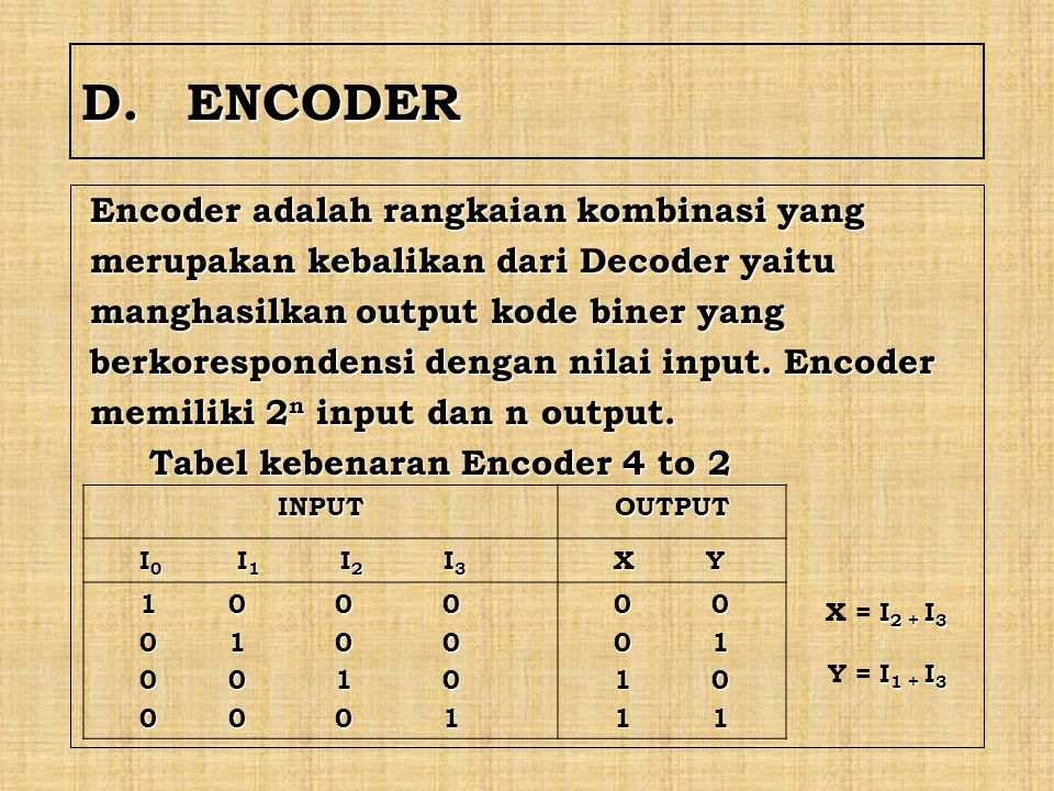 D. ENCODER Encoder adalah rangkaian kombinasi yang