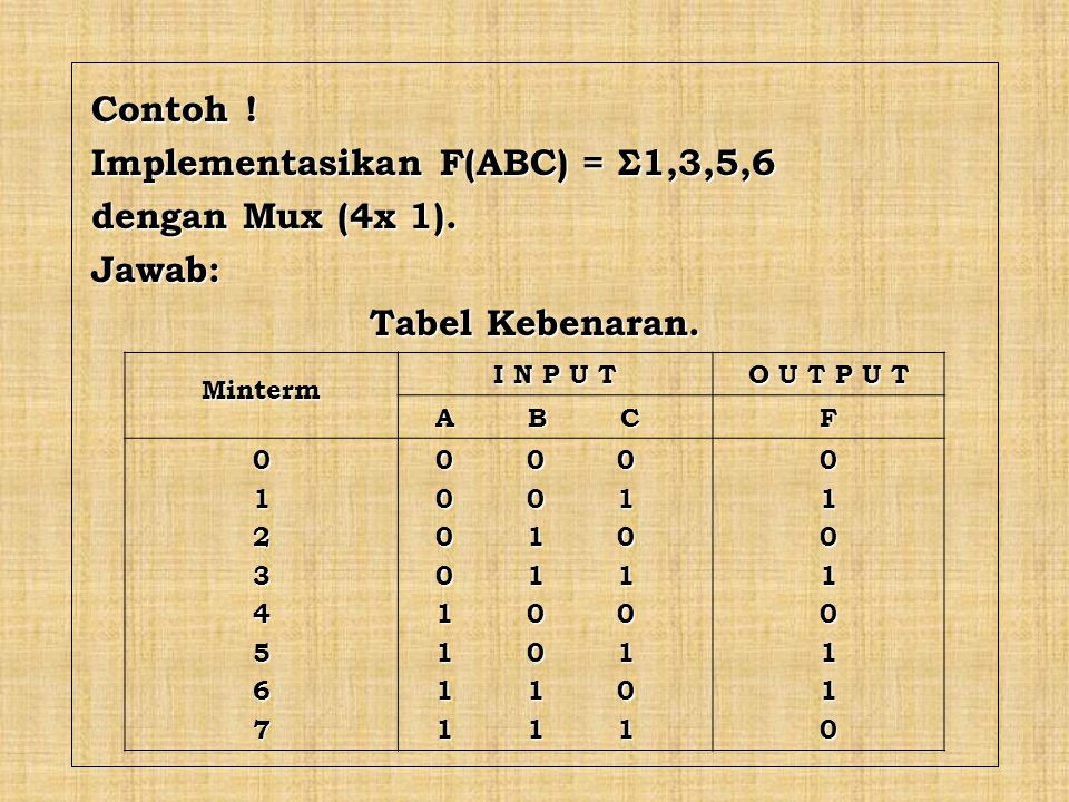 Implementasikan F(ABC) = Σ1,3,5,6 dengan Mux (4x 1). Jawab: