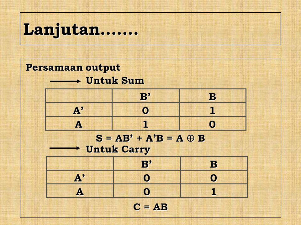 Lanjutan……. B' B A' 1 A 1 B' B A' A 1 Persamaan output Untuk Sum