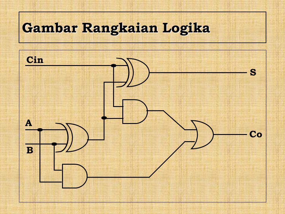 Gambar Rangkaian Logika