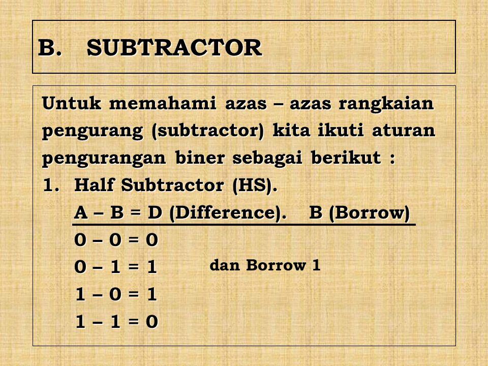 B. SUBTRACTOR Untuk memahami azas – azas rangkaian