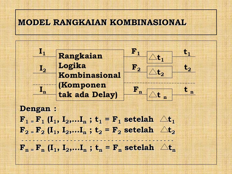 MODEL RANGKAIAN KOMBINASIONAL