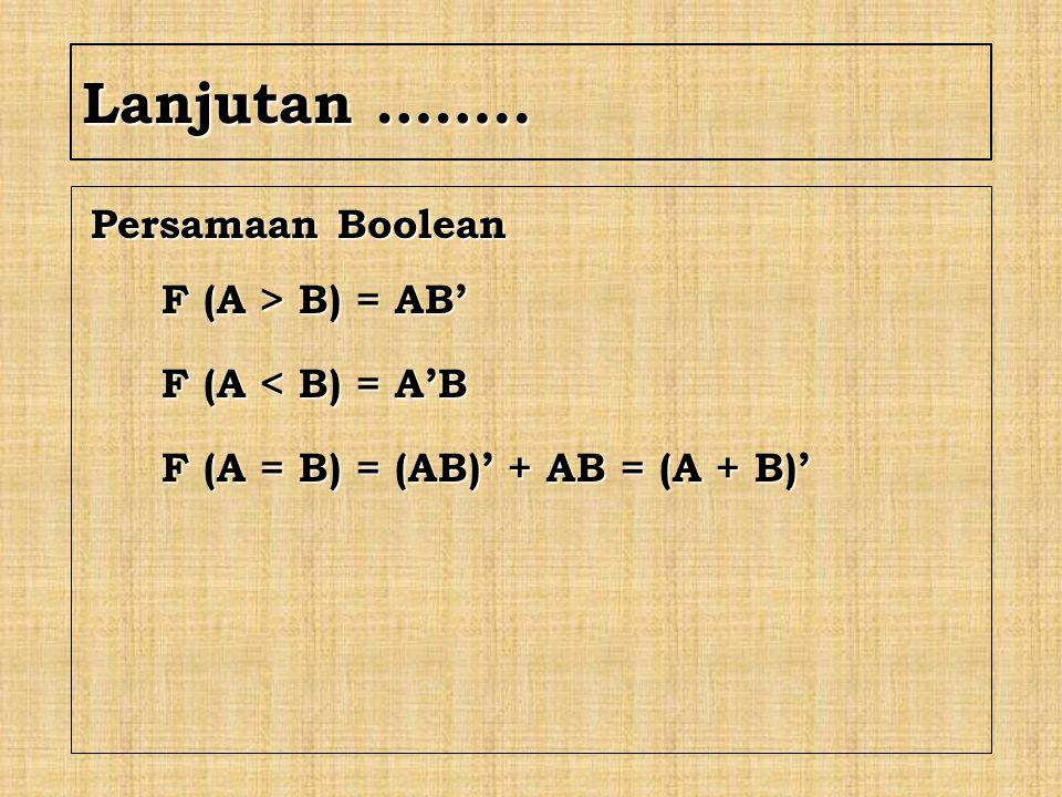 Lanjutan …….. Persamaan Boolean F (A > B) = AB' F (A < B) = A'B
