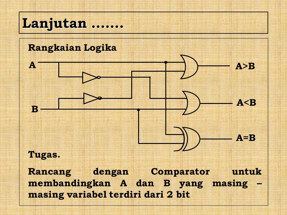 Lanjutan ……. Rangkaian Logika A A>B A<B B A=B Tugas.