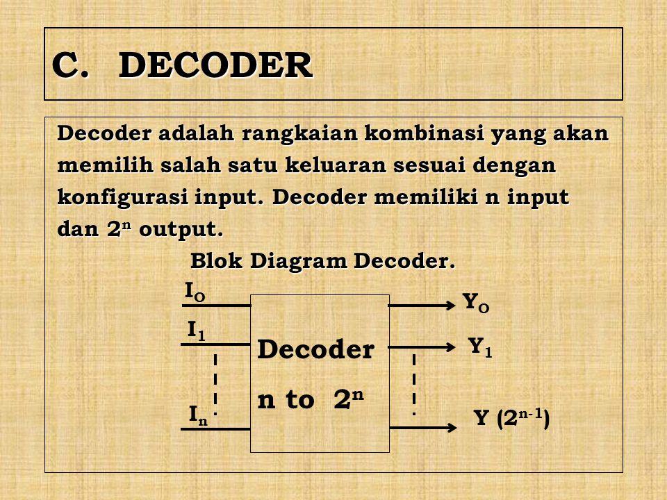 C. DECODER Decoder adalah rangkaian kombinasi yang akan. memilih salah satu keluaran sesuai dengan.