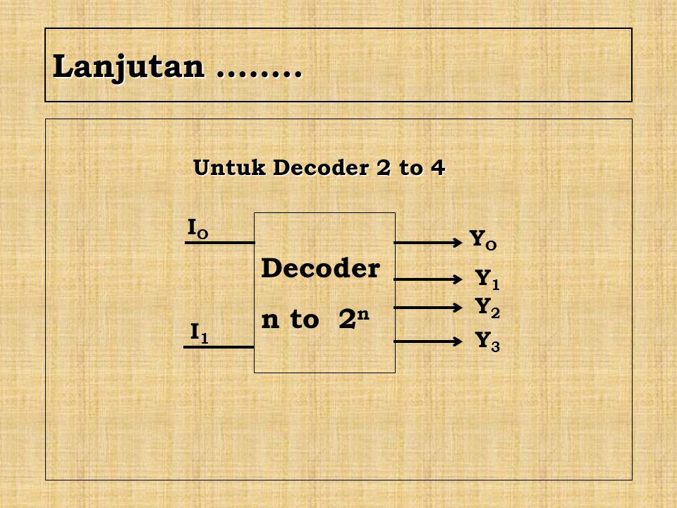 Lanjutan …….. Untuk Decoder 2 to 4 IO Decoder n to 2n YO Y1 Y2 I1 Y3