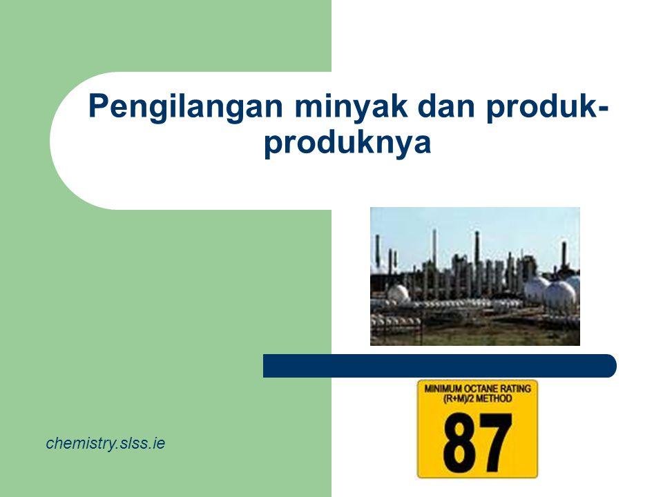 Pengilangan minyak dan produk-produknya